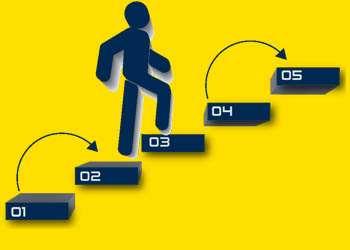 Pasii obtinerii unui contract SSM si PSI